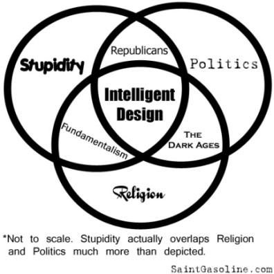 Venn Intelligent Design
